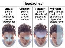 headache treatment